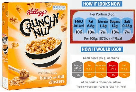 Crunchy Nut Kellogs. My one month No Sugar Challenge